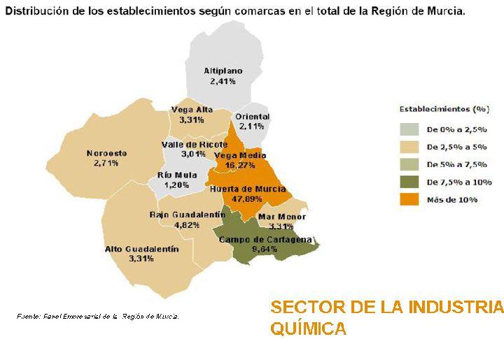 b977b05756 Fuente: Panel Empresarial de la Región de Murcia