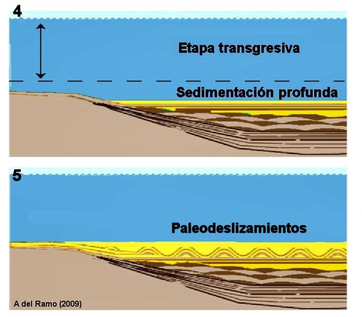 Lig Estrecho De Bolvonegro Gr 225 Ficos Regi 243 N De Murcia Digital